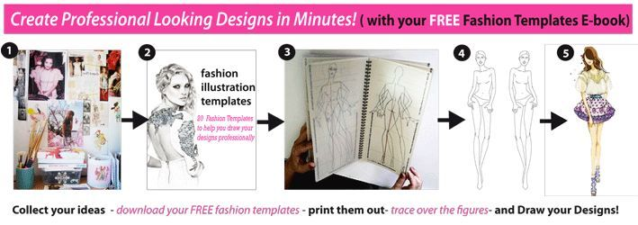 Get Started Now And Become A Professional Fashion Designer Become A Fashion Designer Fashion Design Books Fashion Illustration Template