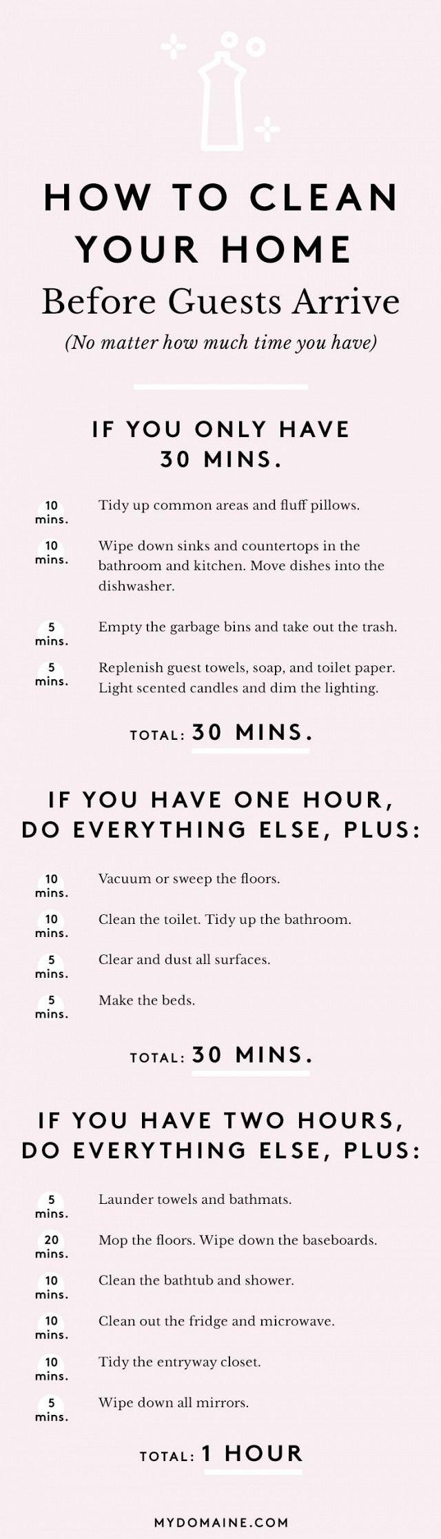 Photo of Der ultimative Leitfaden zur Reinigung Ihres Hauses in einer Stunde