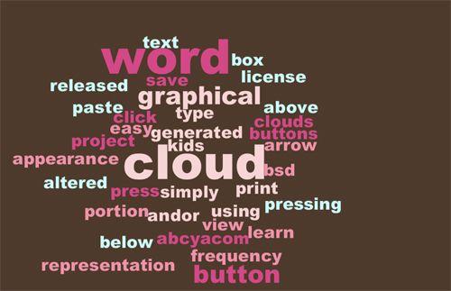 nine excellent  yet free  online word cloud generators