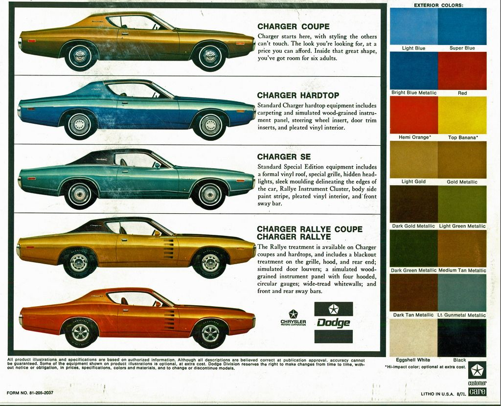 1972 Dodge Charger Dodge Charger Car Ads Classic Cars