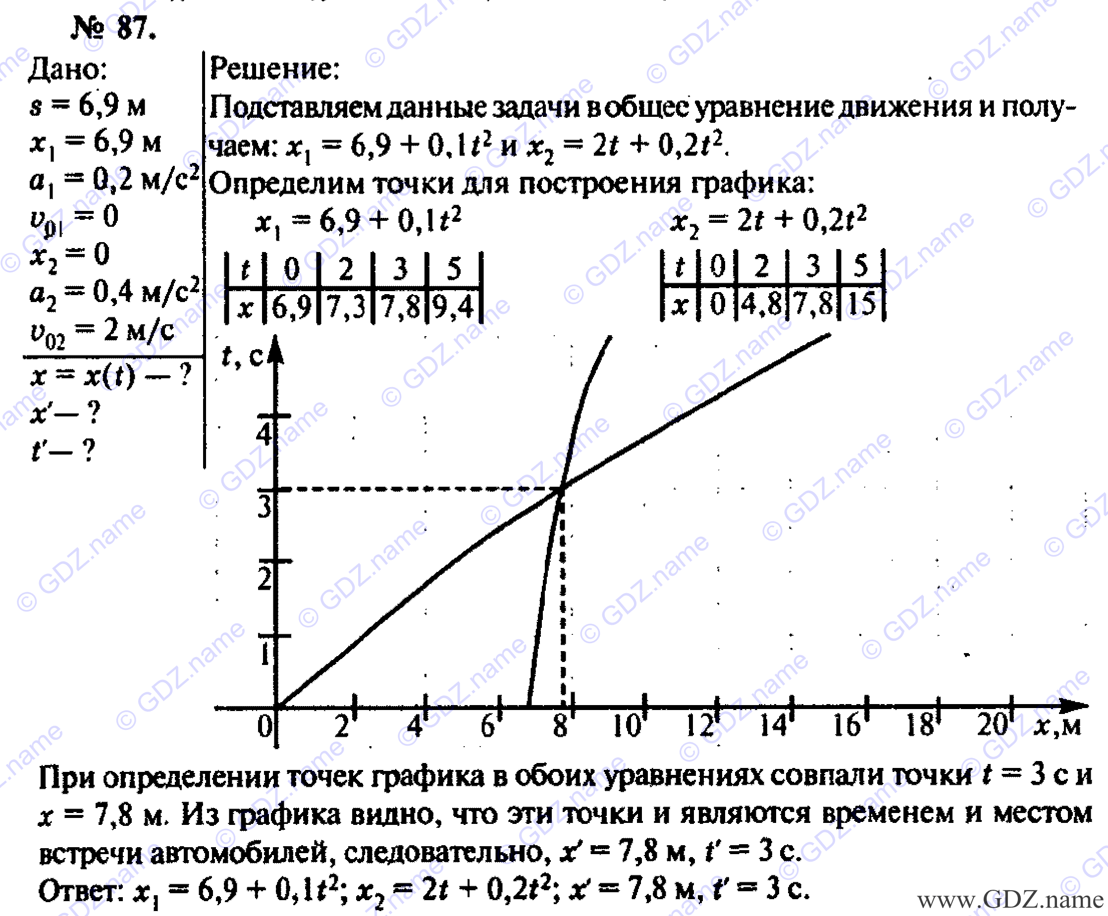 Гдз по физике 7-8класса. автор сборника г.н.степанова