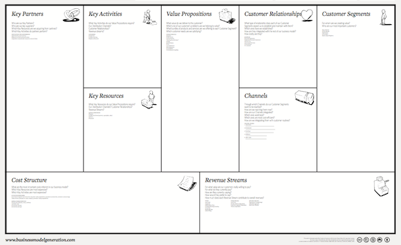 Business Plan Template Google Search Business Room Pinterest - Business planning template