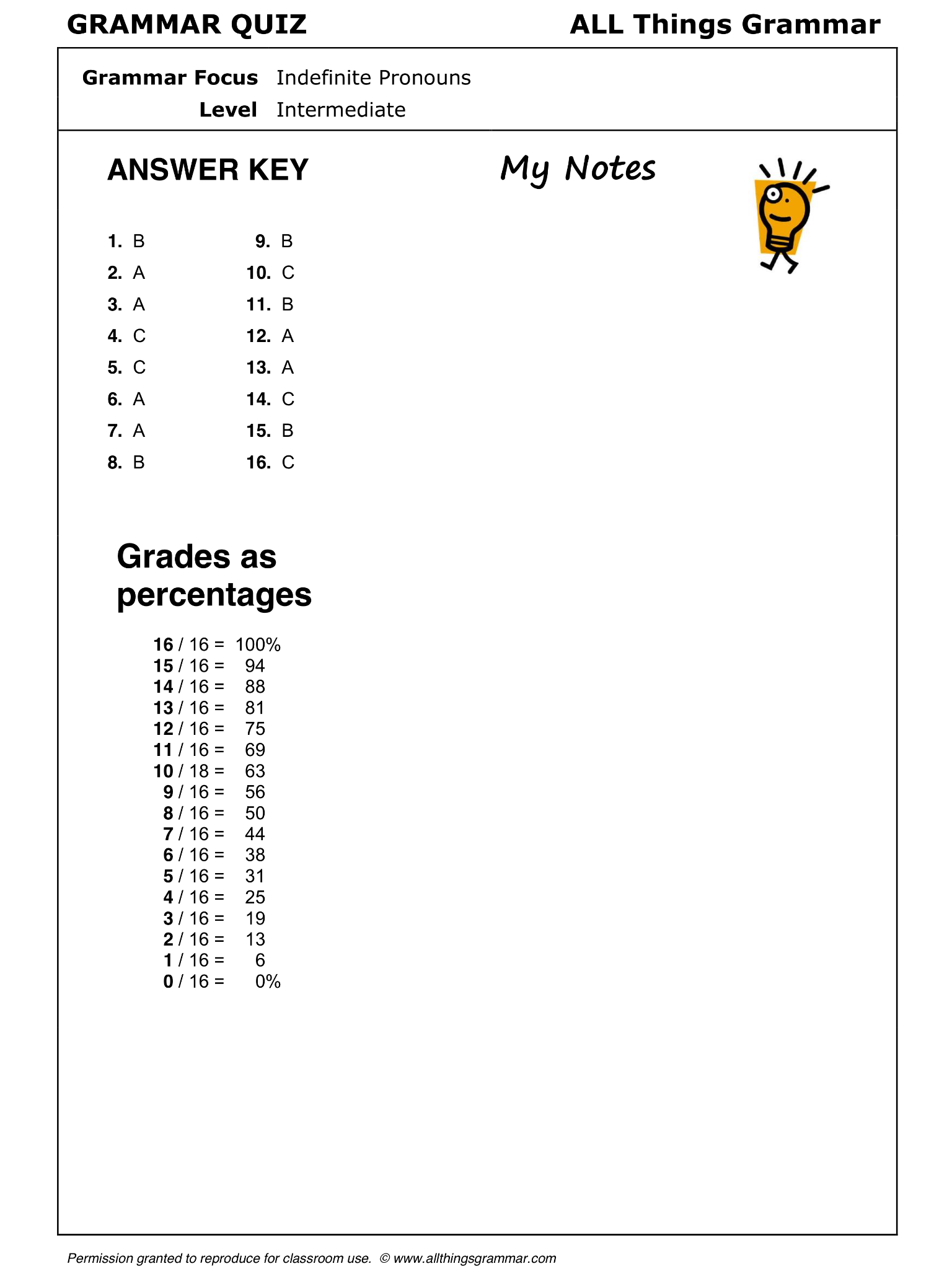 English Grammar Quiz Indefinite Pronouns