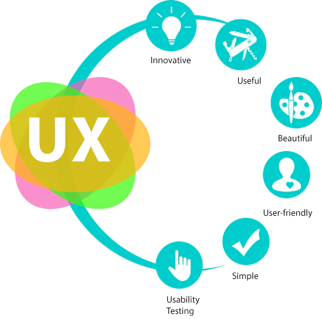 2019's top nine UX design trends that keep users engaged