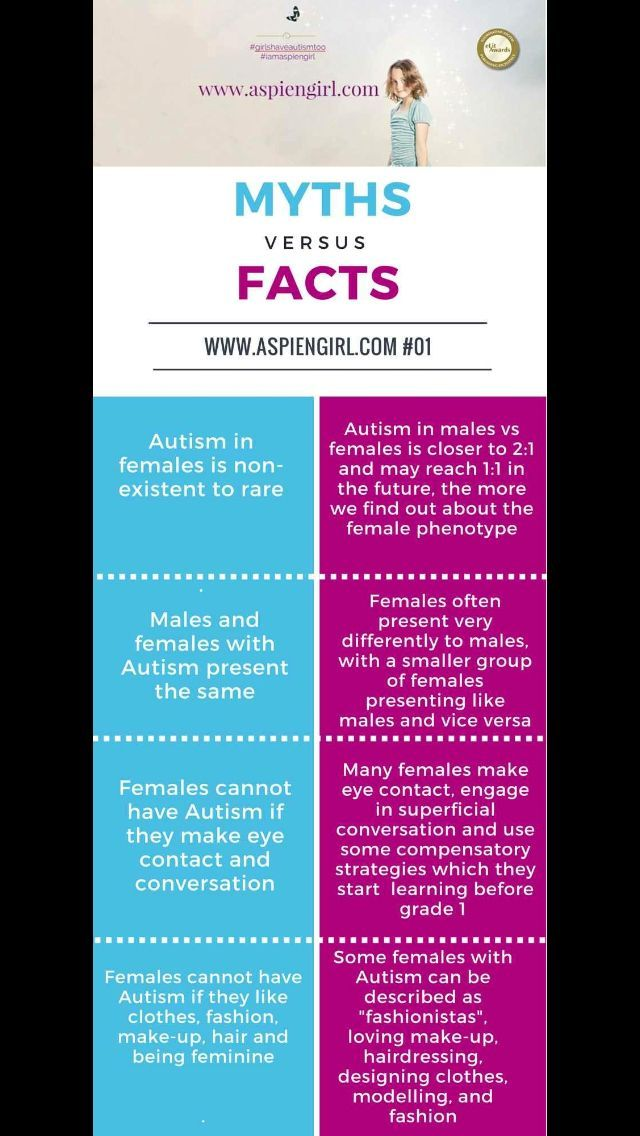 Aspergers Student Leads Female Autism >> Some Common Female Autism Myths And Facts More Infographics