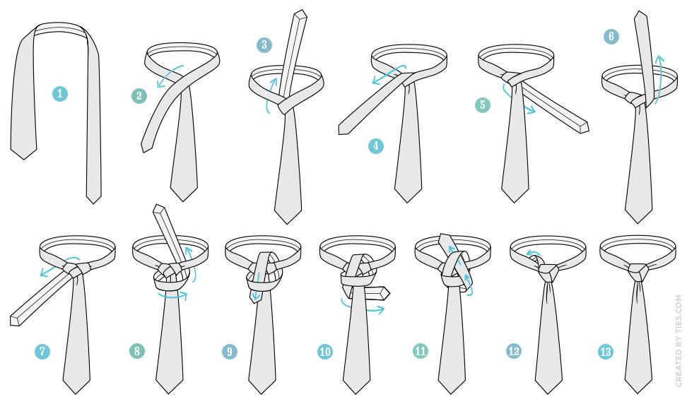 Bildquelle der Zeichnung: http://www.ties.com/how-to-tie-a-tie/trinity