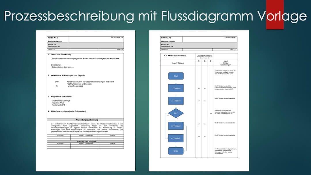 Prozessbeschreibung Mit Flussdiagramm Vorlage Kostenlos Downloaden In 2020 Flussdiagramm Diagramm Vorlagen