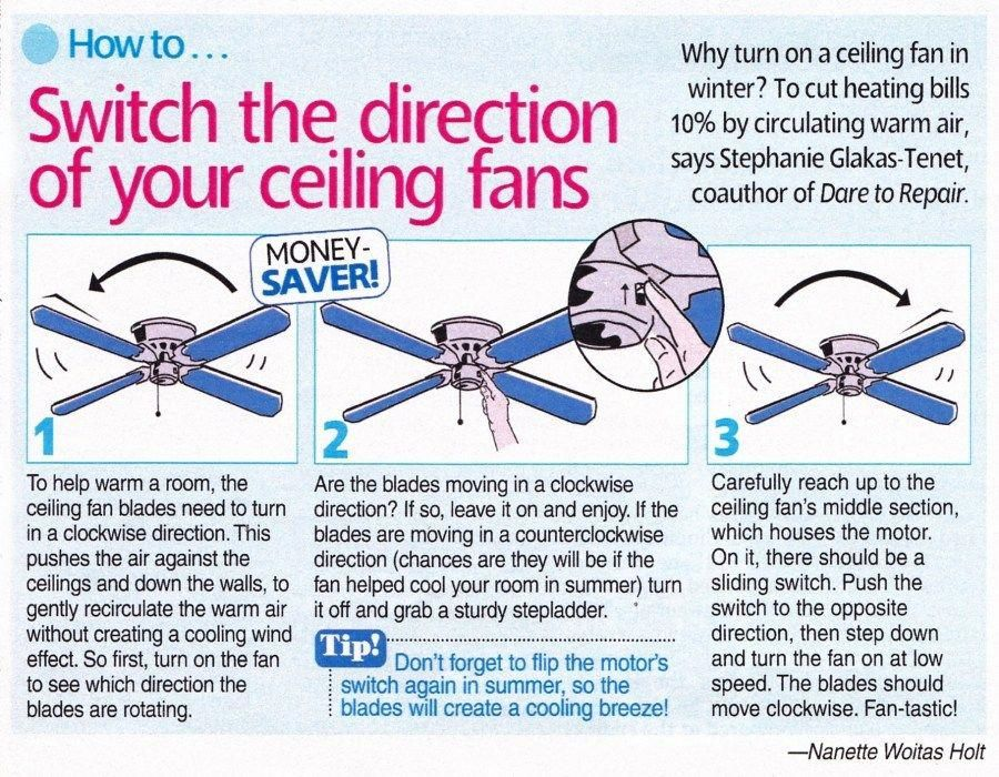 Ceiling Fan Ideas Mesmerizing Summer Direction Throughout Which Should A Turn In Winter Time Rusticceilingfans