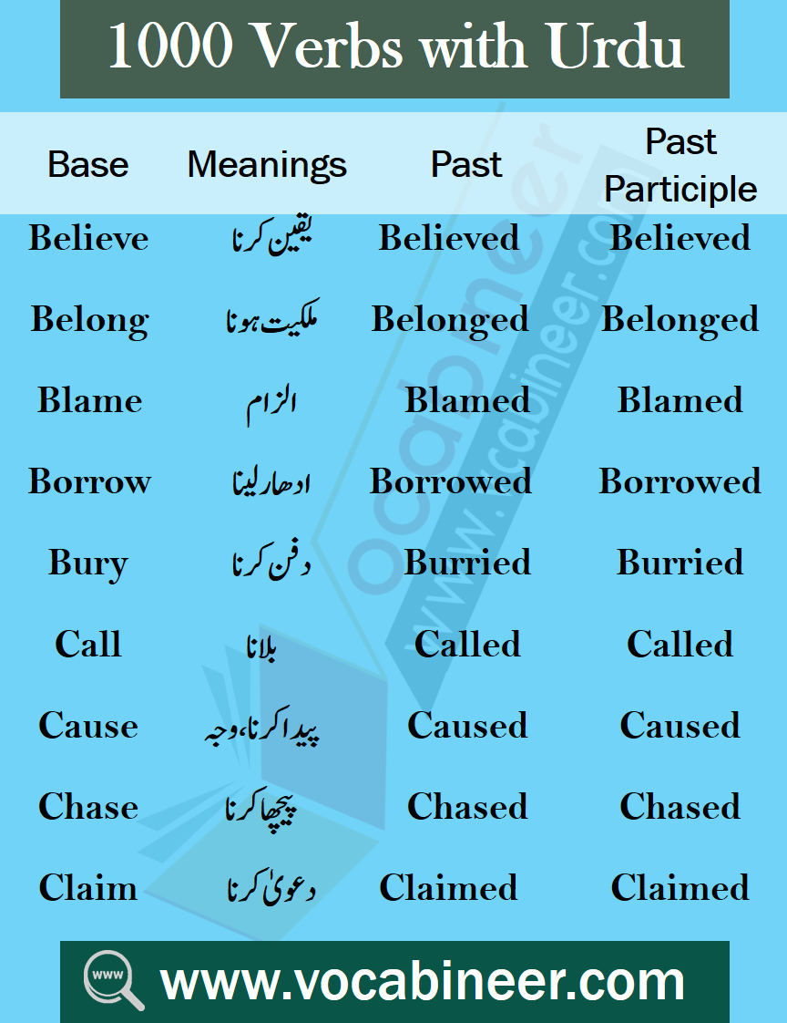 Words Of Daily Use With Urdu Hindi Meanings Pdf In 2021 English Vocabulary Words English To Urdu Dictionary English Words [ 1122 x 864 Pixel ]