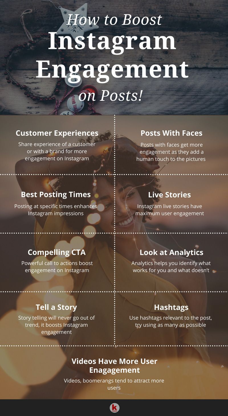 Boost impressions of Instagram for business! Boost