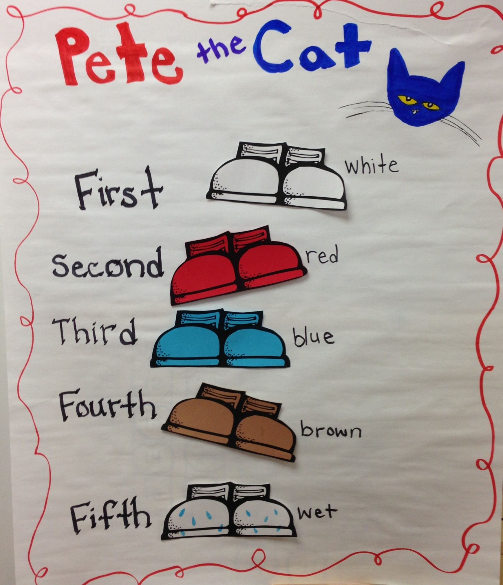 Pete the Cat   Ordinal Numbers or I am going to use it to sequence the story.