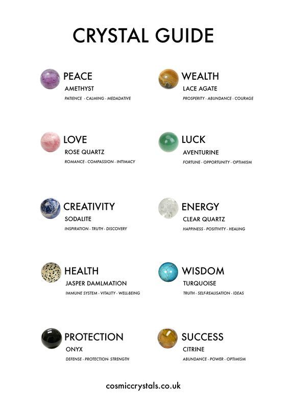 Crystal Meanings Guide