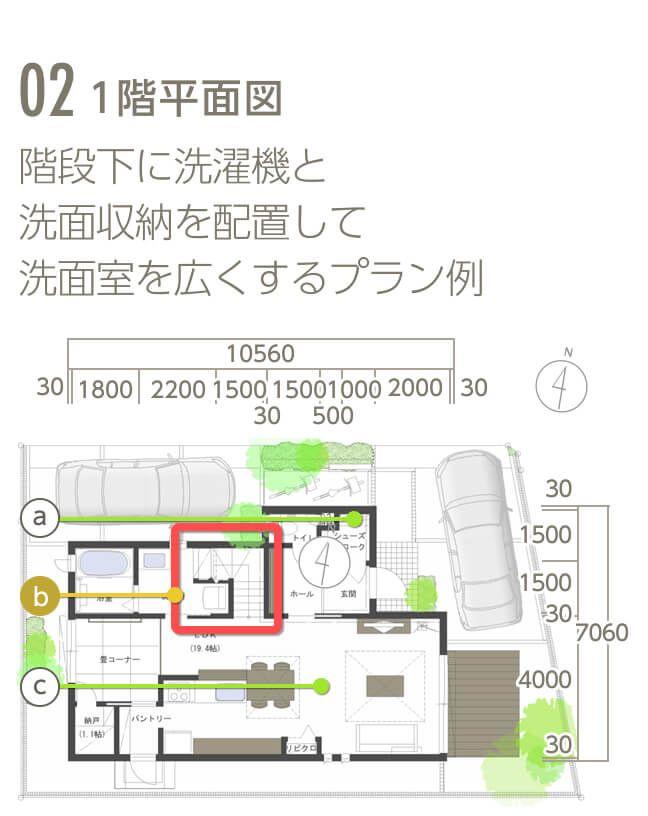 02 1階平面図 階段下に洗濯機と洗面収納を配置して洗面室を広くする