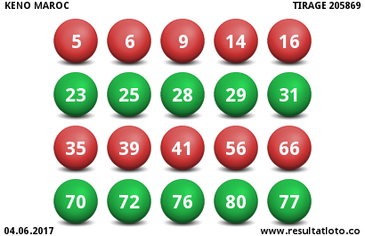 Keno Maroc du Dimanche 4 Juin 2017 - Resultat du Tirage 205869 - http://www.resultatloto.co/keno-maroc-du-dimanche-4-juin-2017-resultat-du-tirage-205869/