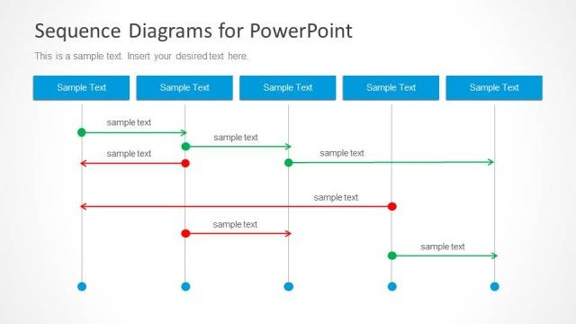 Sequence diagrams for powerpoint sequence diagram diagram and sequence diagram for powerpoint presentations software activity process diagrams ccuart