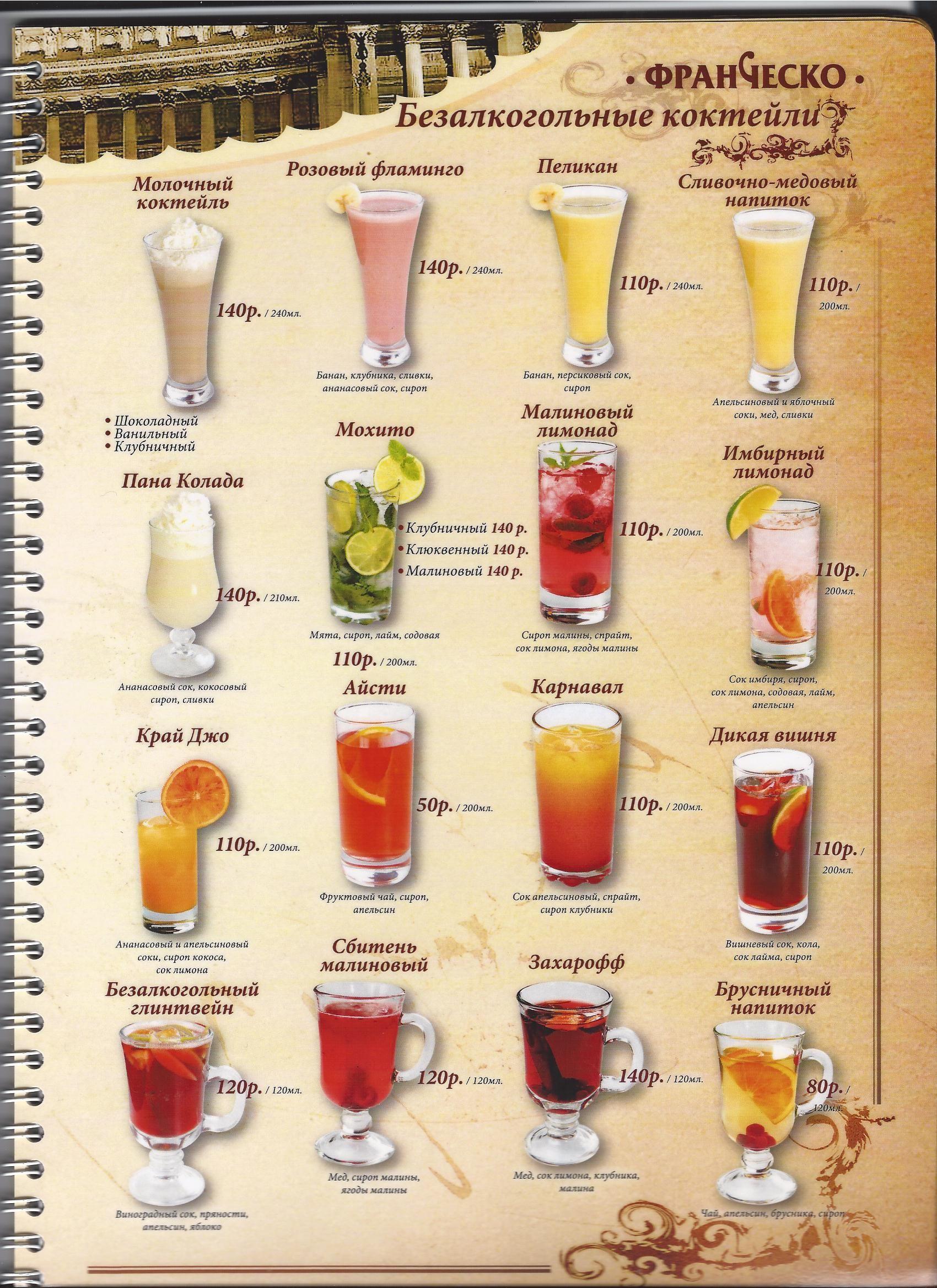 безалкогольные коктейли рецепты для бара с фото делать если продлили