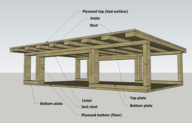 Build a Bed in the Back of Your Van | CAR | Pinterest ...