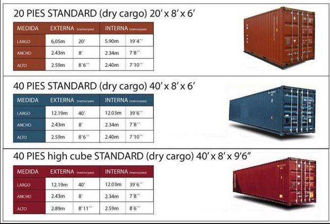 Resultado de imagen para medidas de los contenedores - Precio contenedor maritimo ...