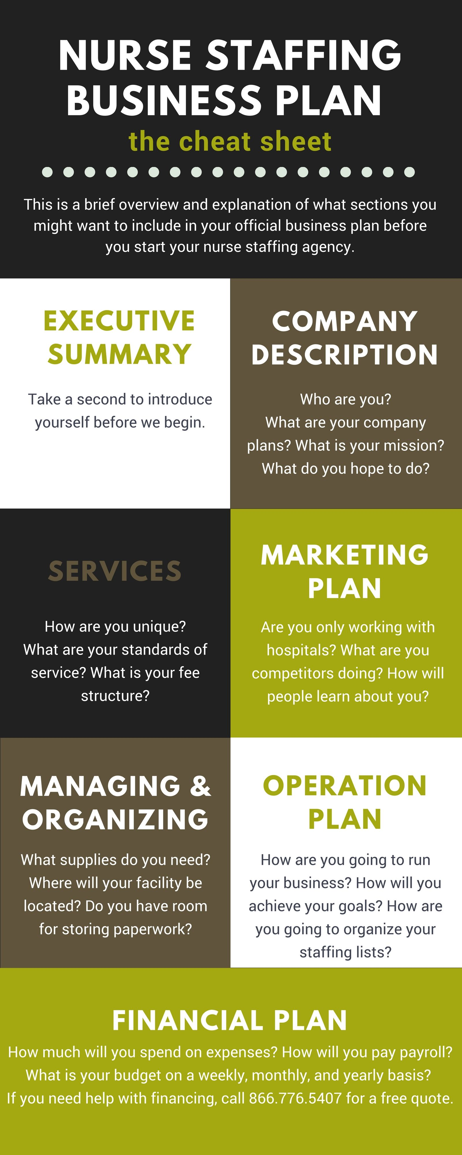 When You Re Ready This Plan Can Be As Extensive Or Brief As You Feel Necessary It S Your Business He Staffing Agency Staffing Agency Business Nurse Staffing