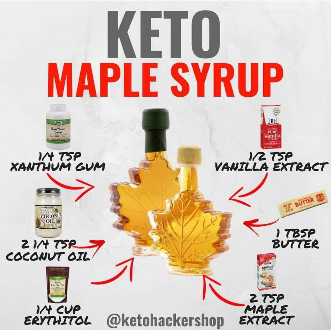 Keto maple syrup keto recipe keto dessert and sweets