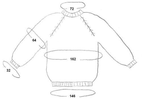 Elizabeth Zimmerman's percentage system for sweaters