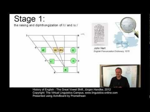 History Of English The Great Vowel Shift Language Facts