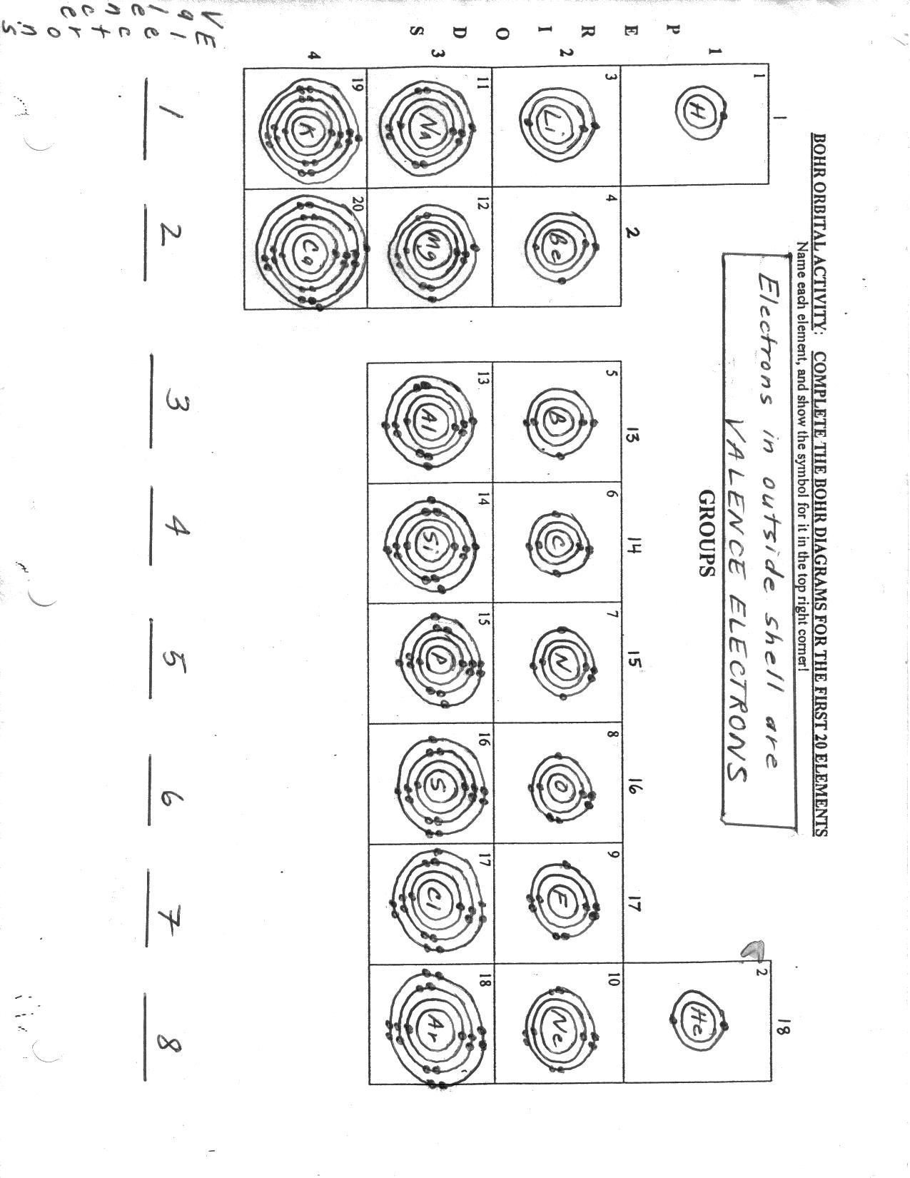 blank bohr model worksheet - blank fill in for first 20 ...