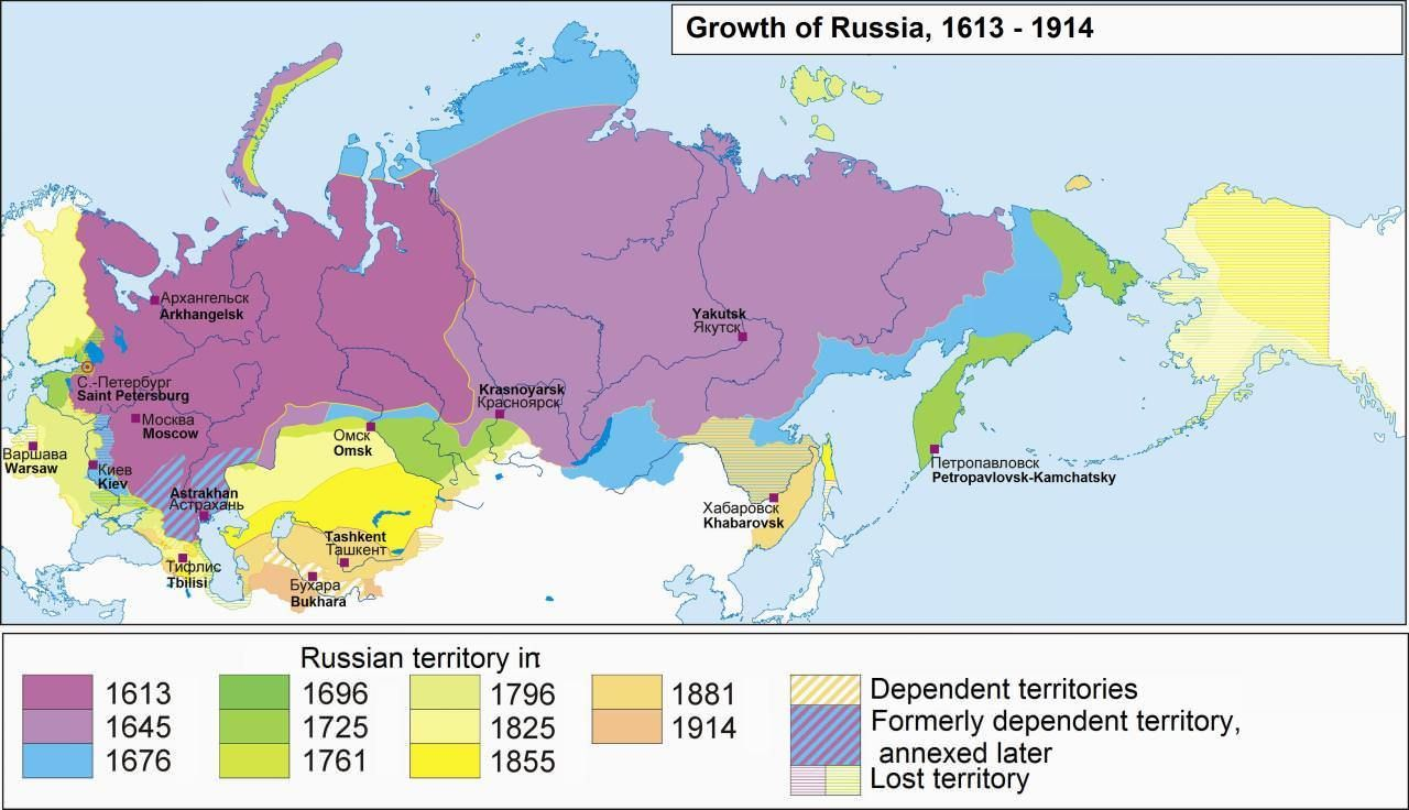 Growth Of Russia 1613 1914 Mapmania Russia Map Historical