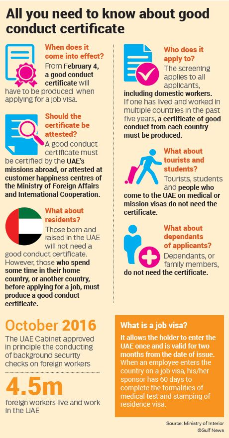 How to apply for a Good Conduct Certificate | GulfNews.com | Conduct ...