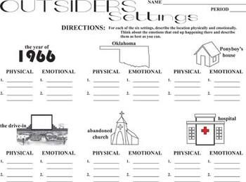 15++ The outsiders worksheets For Free
