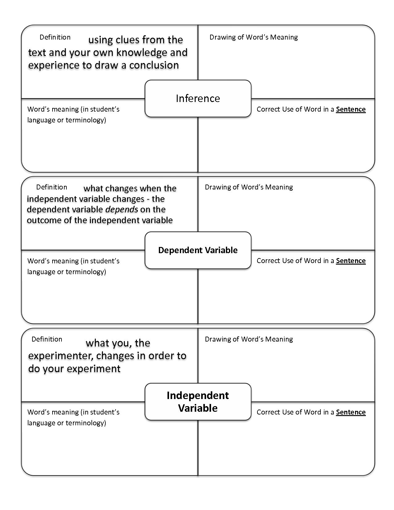 Frayer Model Template Word | Module 2 Vocab Frayer Model Homework ...