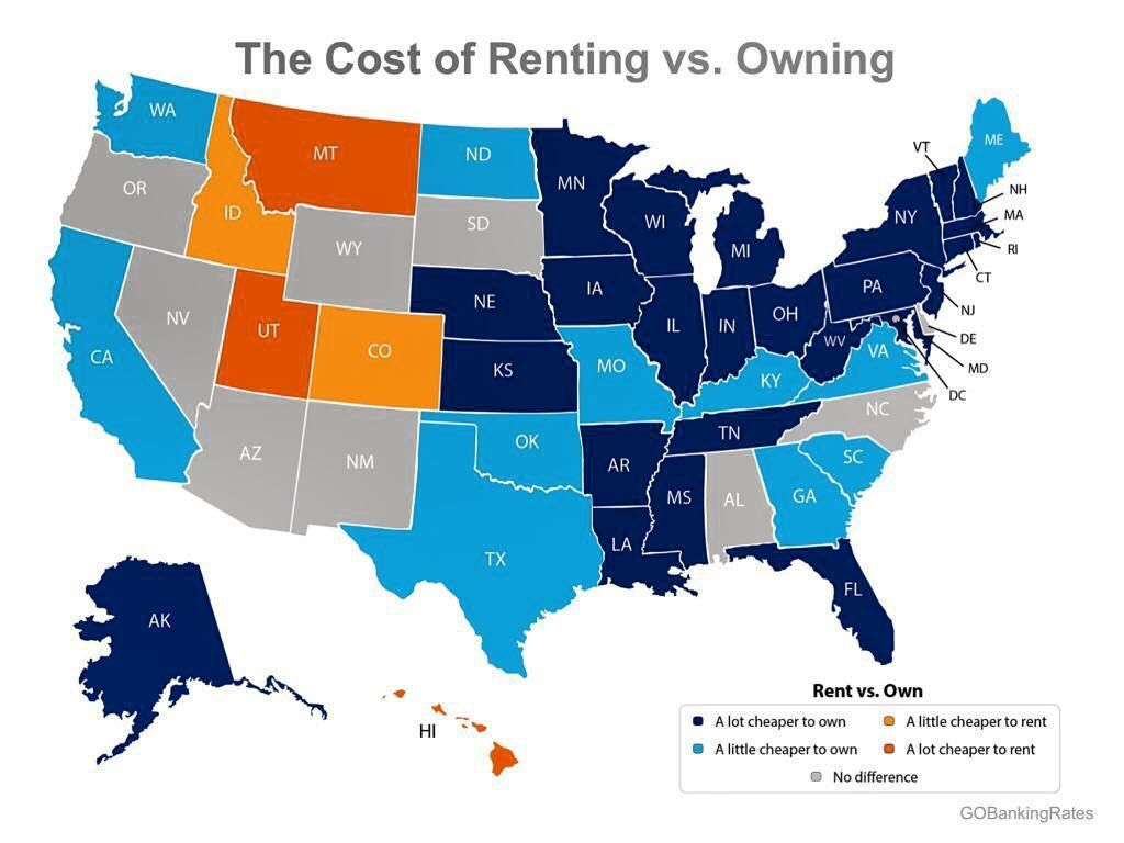 Rent Vs Own In The U S Mortgage Loans House Home