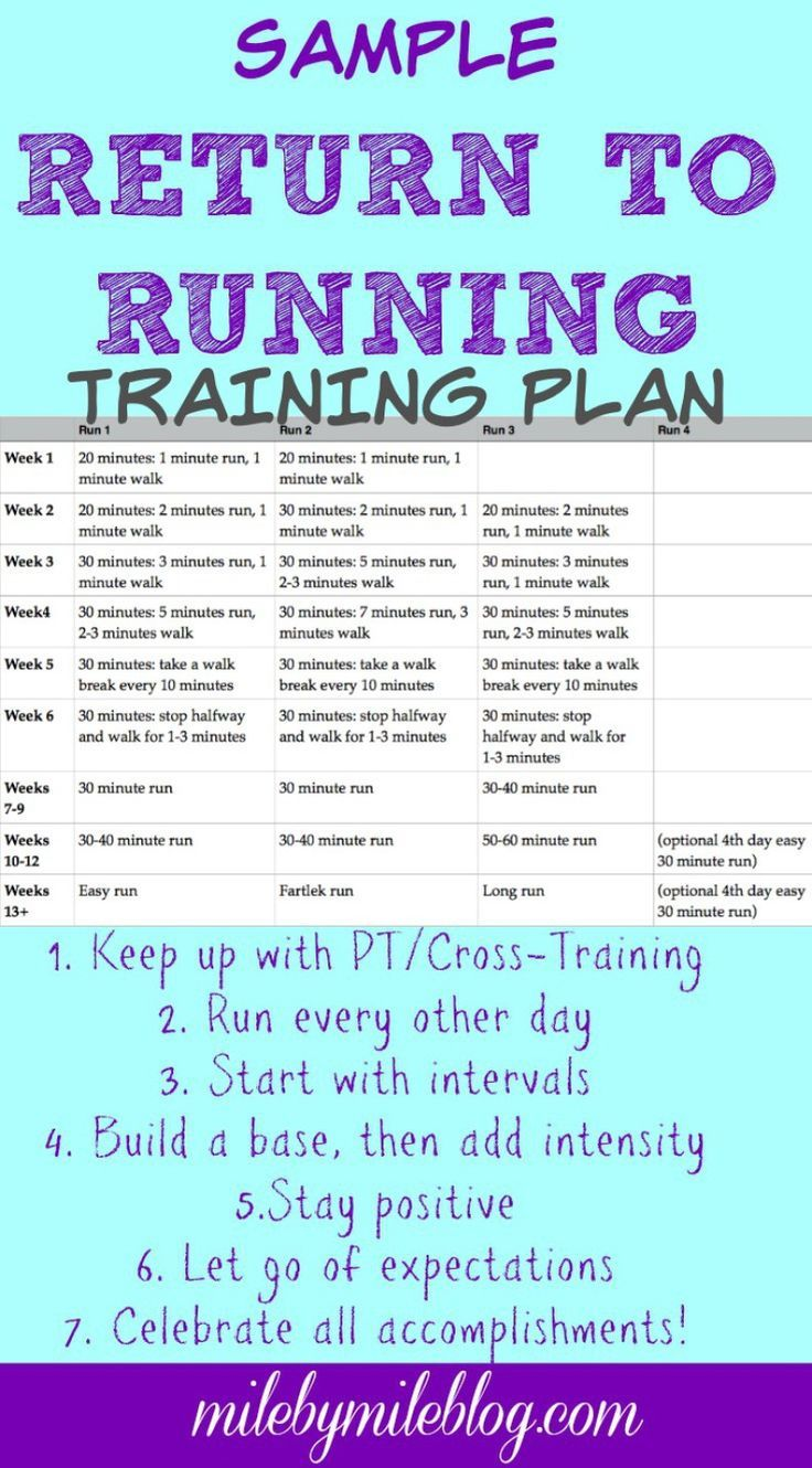 7 Tips for Returning to Running after an Injury – Sample Training Plan