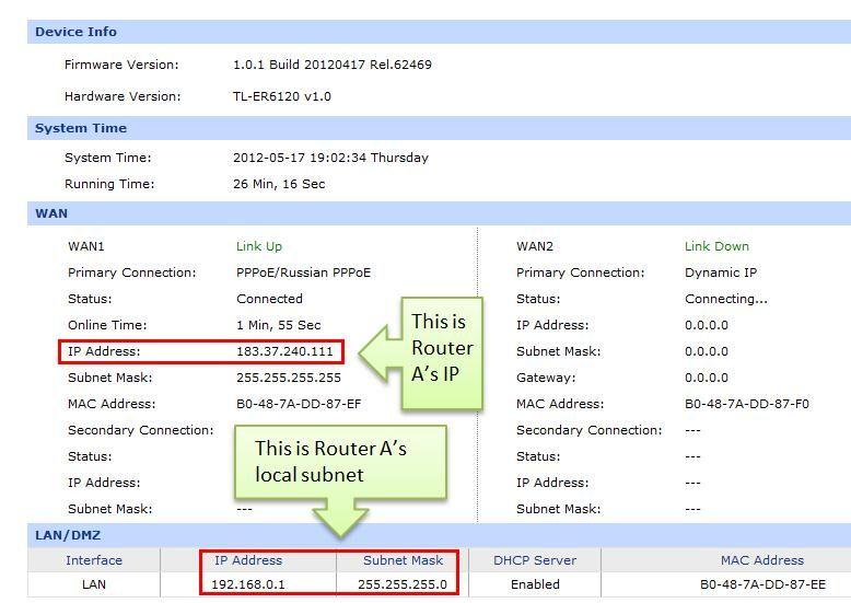 dc2edef0776195580a67103e2d66fbe8 - Can You Add Vpn To Router