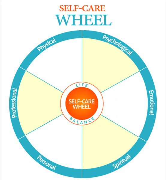 Have A Balanced Life For Better Self Care Wheels