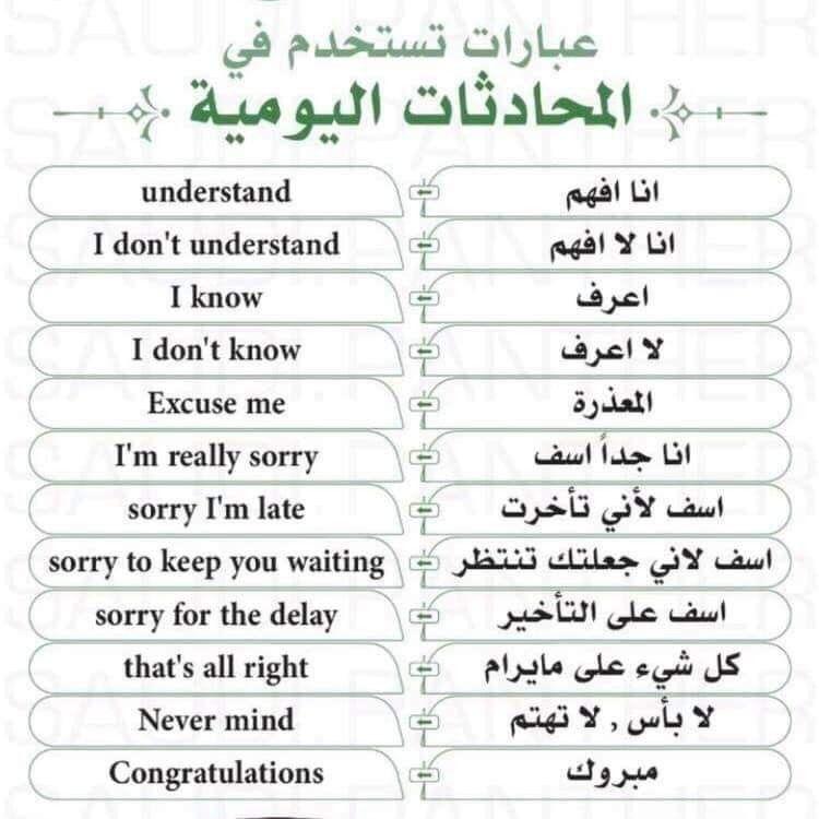 Learning Arabic Msa Fabiennem Learn English Vocabulary Learn Arabic Language Learn English