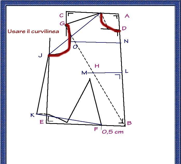 Corsi di Cucito: Cartamodello busto base davanti (metodo classico)