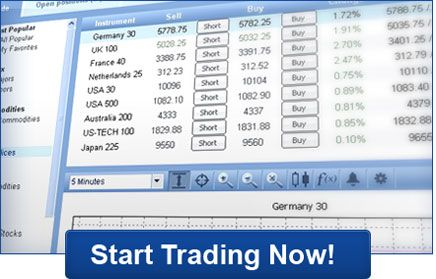 Plus500 Is Available As Software Web Trader Iphone App Ipad App