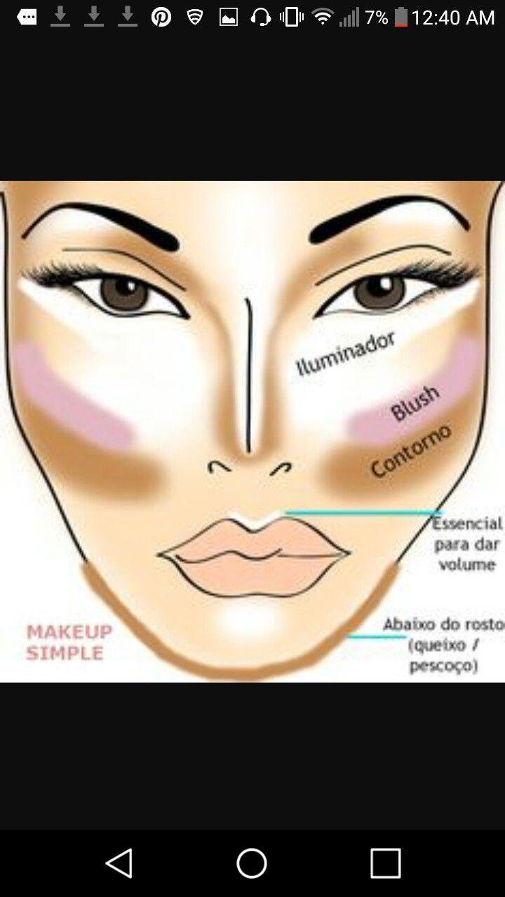 Como Aplicar El Iluminador Contorno Maquillaje Consejos De Maquillaje Tips Belleza