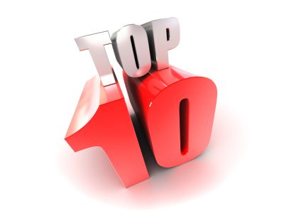 Top 10 Prepping Articles of 2012