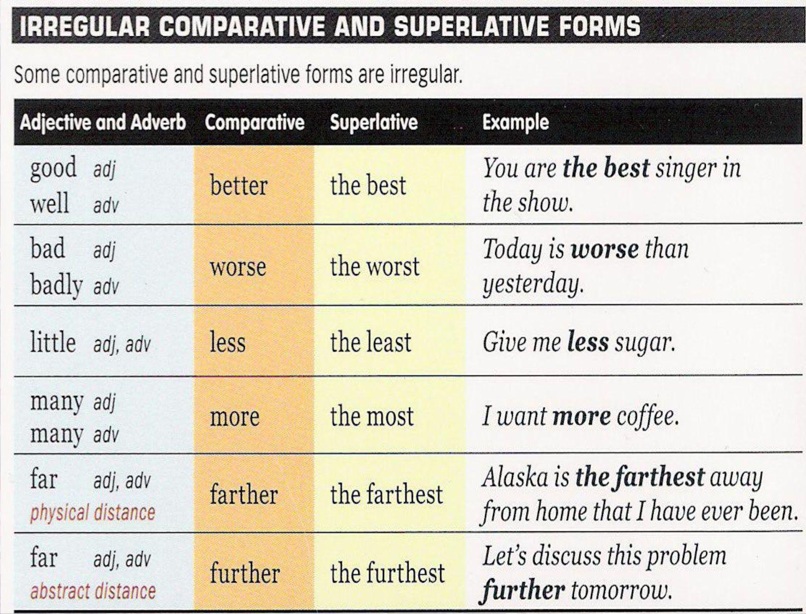 Lesson 12 Irregular Adjectives