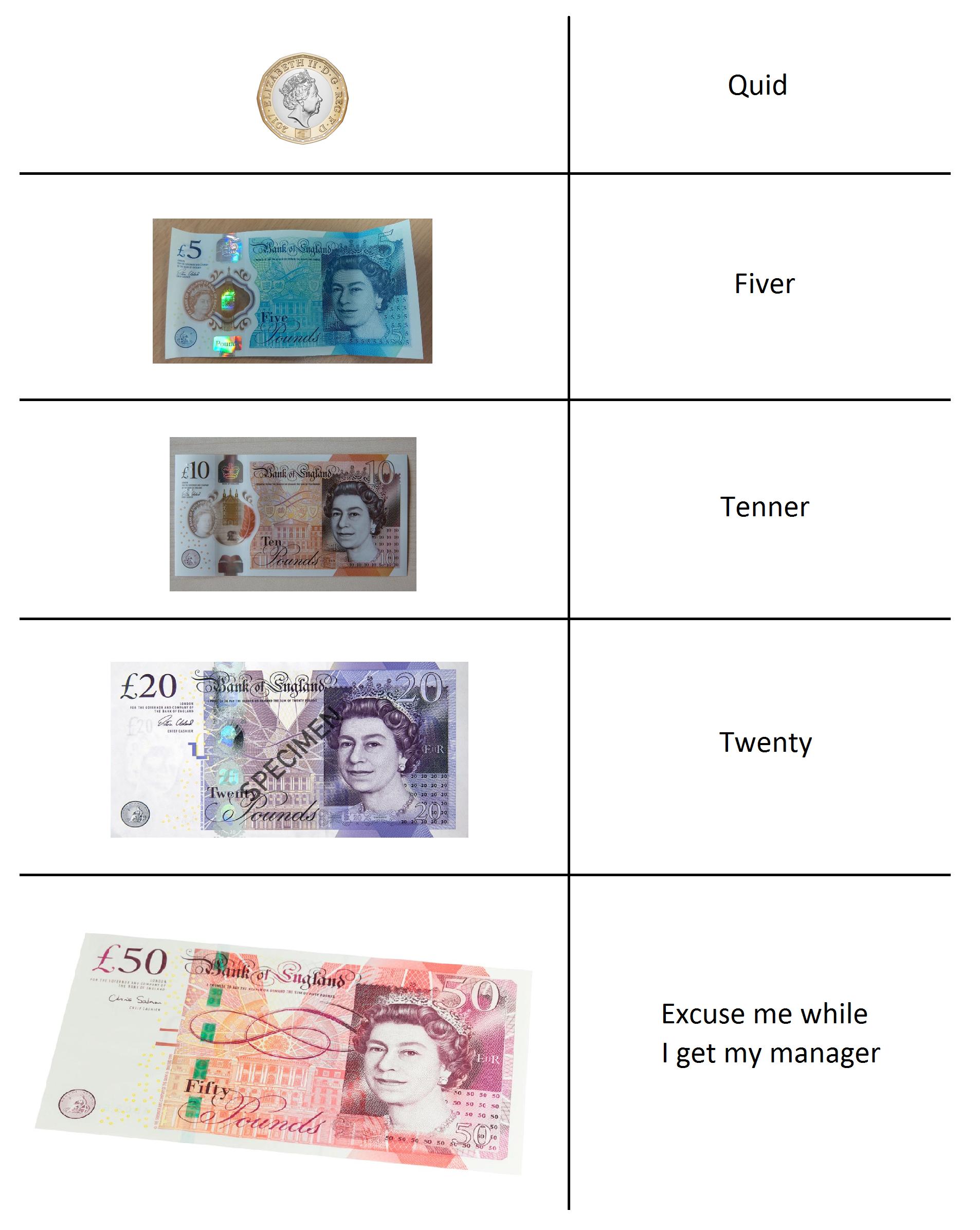 British slang for their money.