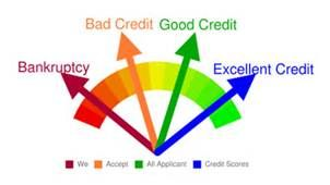There are ways to improve low credit scores quick fixes in boost your credit score by moving credit card debt to a personal loan reheart Choice Image