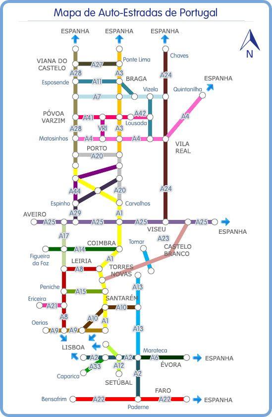 Portal De Estradas Roteiro De Viagem Portugal Mapa De