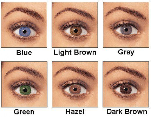Best Hair Color For Blue Light Brown Green And Hazel