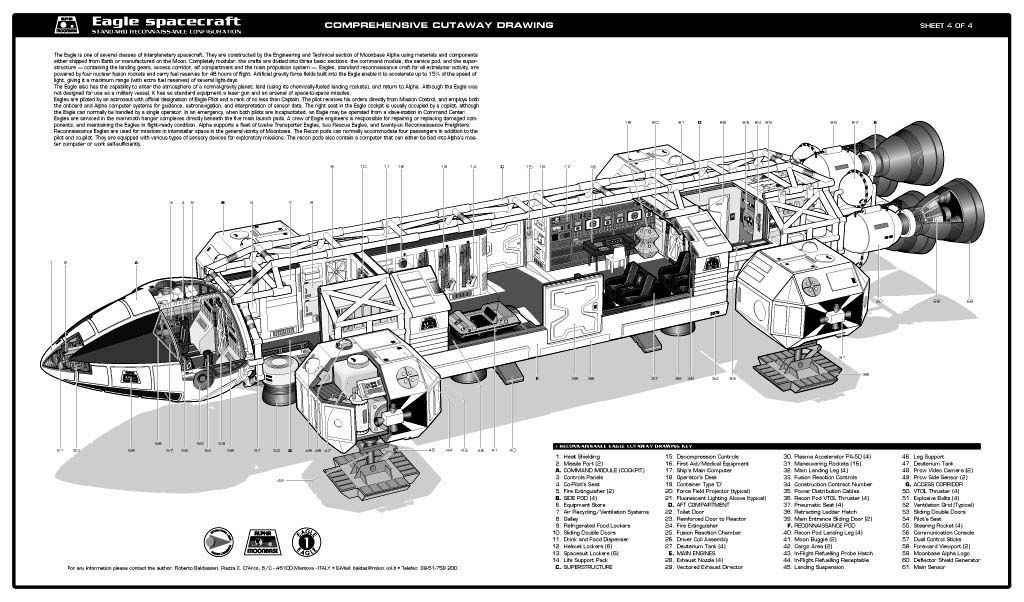 714428 Jeep 4 0 Block Specs furthermore Watch as well 12 Nasa Blueprints To Help You Build Your Own Spaceship in addition 555190 as well Car And Driver Article On Tesla. on tesla model s engine diagram