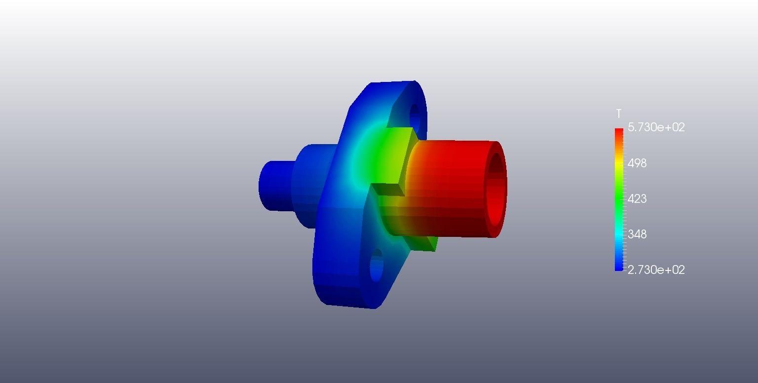 Thermal Simulation Flange | CFD | Computer aided engineering