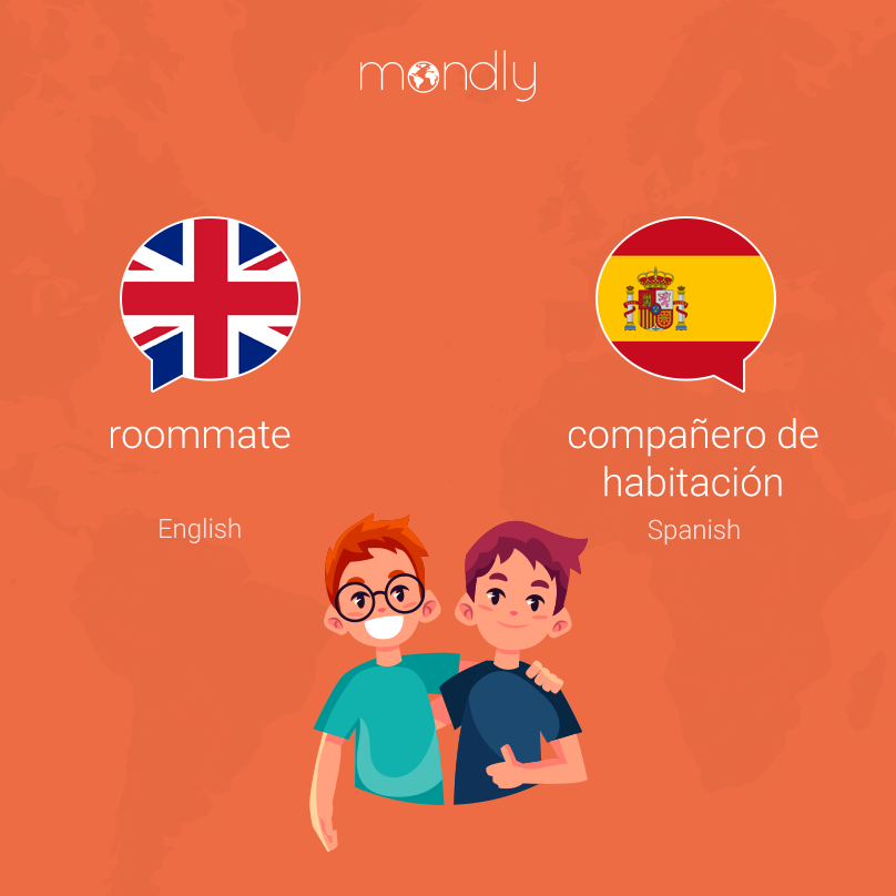 "English In Italian: Mondly Dictionary: ""How To Say"