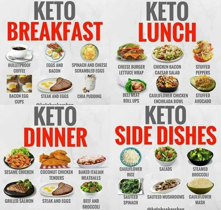 low carb diet food delivery