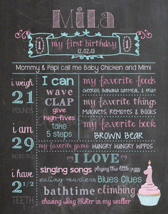 1st birthday chalkboard birthday poster sign board memory first
